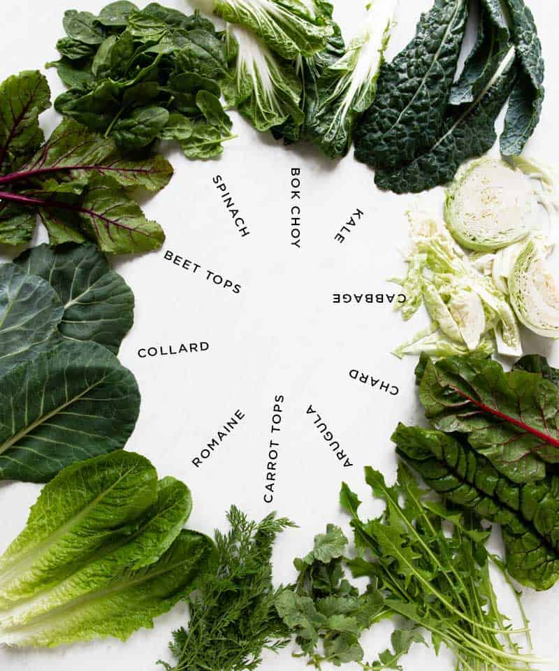 circle of dark leafy greens listed with labels of each type: Bok choy, kale, cabbage, chard, arugula, carrot tops, romaine, collard, beet tops, spinach